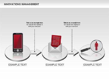 Innovations Management Diagram, Slide 4, 00663, Business Models — PoweredTemplate.com
