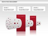 Business Models: Innovations Management Diagram #00663