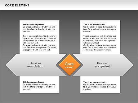 Core Element Diagram, Slide 10, 00667, Business Models — PoweredTemplate.com