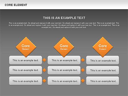 Core Element Diagram, Slide 12, 00667, Business Models — PoweredTemplate.com
