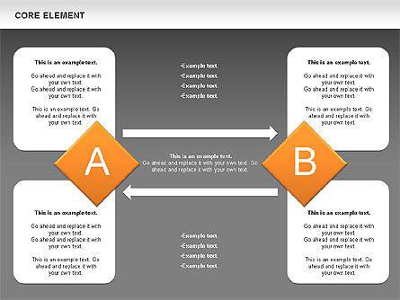 Core Element Diagram, Slide 13, 00667, Business Models — PoweredTemplate.com