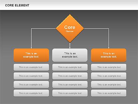 Core Element Diagram, Slide 14, 00667, Business Models — PoweredTemplate.com