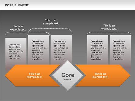 Core Element Diagram, Slide 15, 00667, Business Models — PoweredTemplate.com