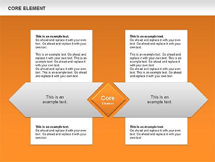 Core Element Diagram, Slide 4, 00667, Business Models — PoweredTemplate.com