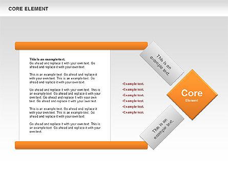 Core Element Diagram, Slide 5, 00667, Business Models — PoweredTemplate.com