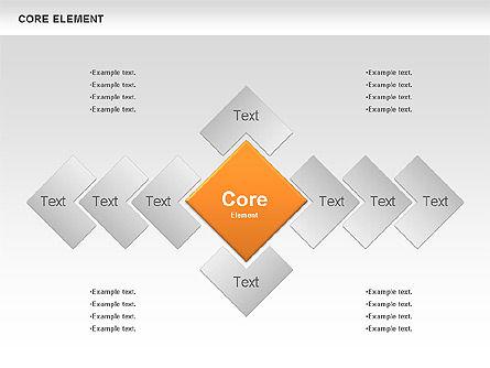 Core Element Diagram, Slide 6, 00667, Business Models — PoweredTemplate.com