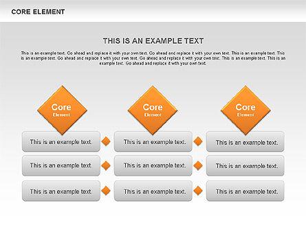 Core Element Diagram, Slide 7, 00667, Business Models — PoweredTemplate.com