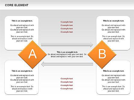 Core Element Diagram, Slide 8, 00667, Business Models — PoweredTemplate.com