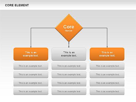 Core Element Diagram, Slide 9, 00667, Business Models — PoweredTemplate.com