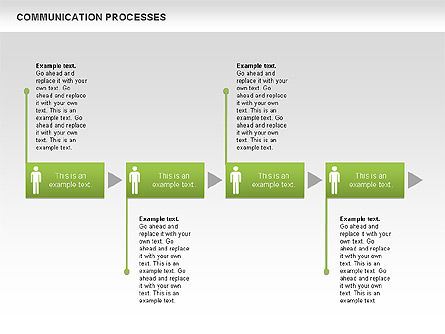 Communication Process Diagram Slide 6