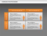 Communication Process Diagram#12