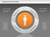 Communication Process Diagram#14