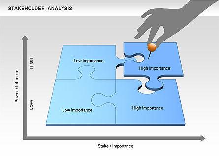 Stakeholder Analysis Diagram, Slide 3, 00670, Business Models — PoweredTemplate.com