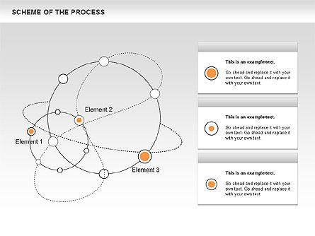 Scheme of Process, Slide 2, 00675, Process Diagrams — PoweredTemplate.com