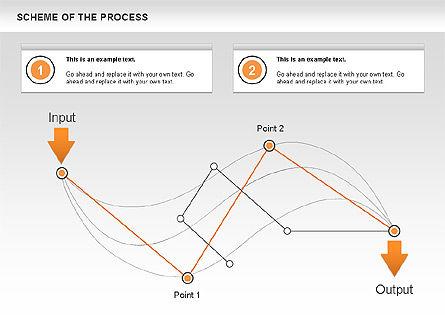 Scheme of Process, Slide 4, 00675, Process Diagrams — PoweredTemplate.com