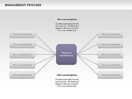 Management Process Flowchart, Slide 2, 00680, Process Diagrams — PoweredTemplate.com