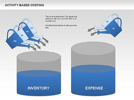 Activity Based Costing, Slide 2, 00682, Business Models — PoweredTemplate.com