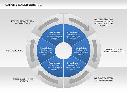 Activity Based Costing, Slide 4, 00682, Business Models — PoweredTemplate.com