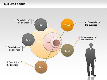 Business Models: Business Group #00683