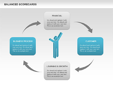 Business Models: Balanced Scorecards #00689