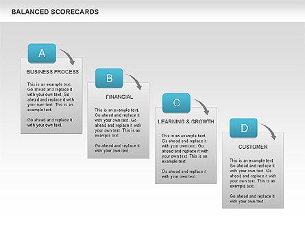 Balanced Scorecards, Slide 2, 00689, Business Models — PoweredTemplate.com