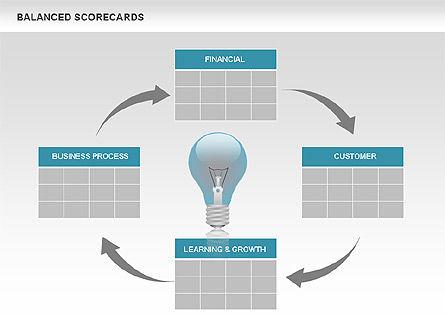 Balanced Scorecards, Slide 3, 00689, Business Models — PoweredTemplate.com