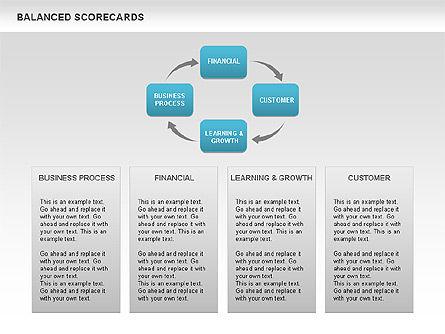 Balanced Scorecards, Slide 4, 00689, Business Models — PoweredTemplate.com