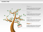 Stage Diagrams: Business Tree Stage Diagram #00692