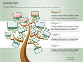 Business Tree Stage Diagram#15