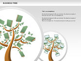 Business Tree Stage Diagram#5