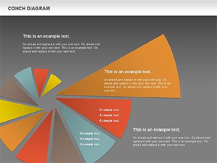 Conch Diagram, Slide 13, 00695, Business Models — PoweredTemplate.com