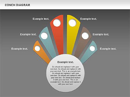 Conch Diagram, Slide 14, 00695, Business Models — PoweredTemplate.com