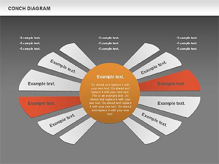 Conch Diagram, Slide 15, 00695, Business Models — PoweredTemplate.com