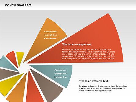 Conch Diagram, Slide 3, 00695, Business Models — PoweredTemplate.com