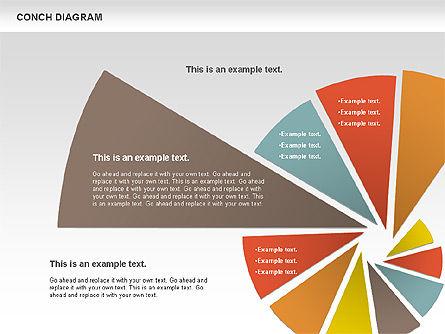Conch Diagram, Slide 5, 00695, Business Models — PoweredTemplate.com