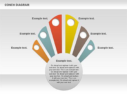 Conch Diagram, Slide 7, 00695, Business Models — PoweredTemplate.com