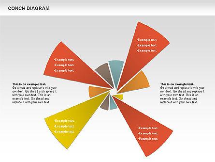 Conch Diagram, Slide 8, 00695, Business Models — PoweredTemplate.com
