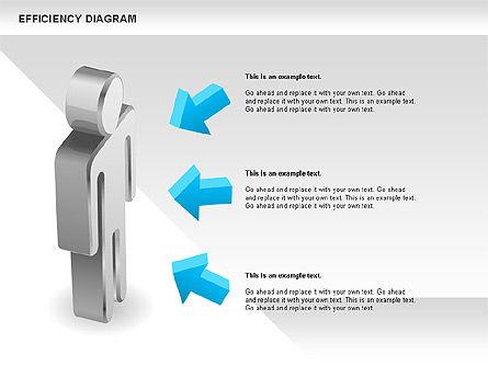 Efficiency Diagram, Slide 4, 00697, Business Models — PoweredTemplate.com