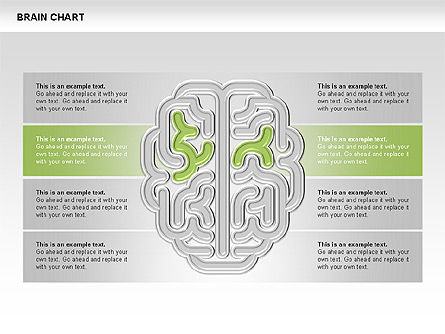 Brain Chart, Slide 9, 00701, Stage Diagrams — PoweredTemplate.com