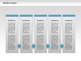 Matrix Chart#3