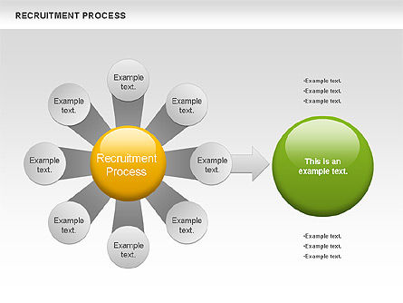 Process Diagrams: Recruitment Process Donut Diagram #00714