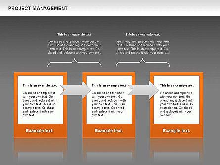 Project Management, Slide 15, 00720, Business Models — PoweredTemplate.com