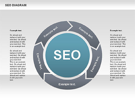 Process Diagrams: SEO Process Diagram #00722
