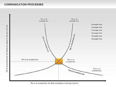 Communication Process Text Boxes Diagram, Slide 6, 00726, Process Diagrams — PoweredTemplate.com