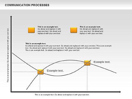 Communication Process Text Boxes Diagram, Slide 9, 00726, Process Diagrams — PoweredTemplate.com