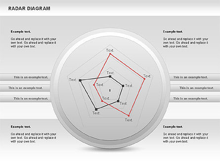 Business Models: Radar-Linear-Diagramm #00733