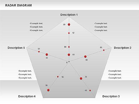 Radar Linear Chart, Slide 3, 00733, Business Models — PoweredTemplate.com