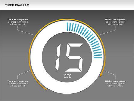 Digital Timer Diagram, Slide 11, 00747, Timelines & Calendars — PoweredTemplate.com