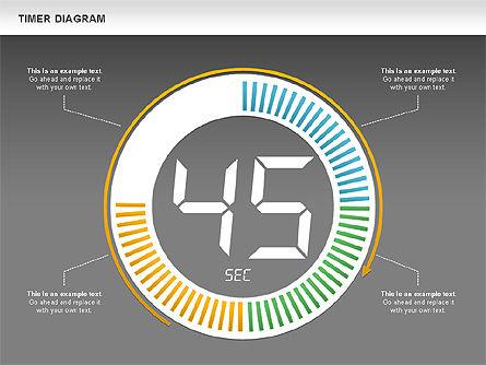 Digital Timer Diagram, Slide 13, 00747, Timelines & Calendars — PoweredTemplate.com
