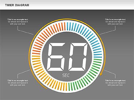 Digital Timer Diagram, Slide 14, 00747, Timelines & Calendars — PoweredTemplate.com